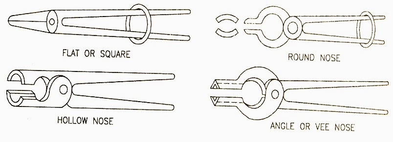 Workshop Practice: Lesson 4  SMITHY AND FORGING TOOLS AND