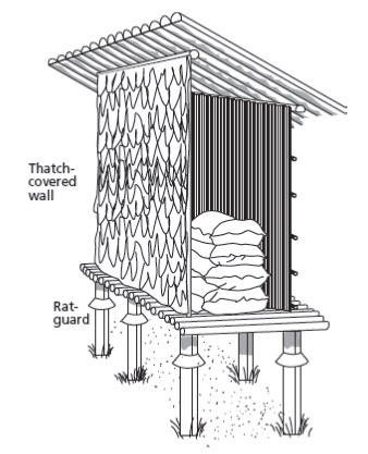 Natural Ventilated for storing grain in bags