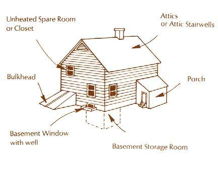 Fig. 44.1 Indoor Storage