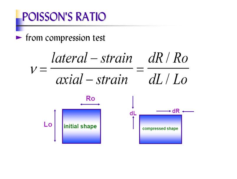 poission ratio_lesson_9