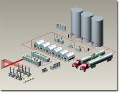 Food Processing Plant Design & Layout