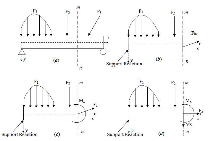 Module 1 Lesson 2 Fig.2.1