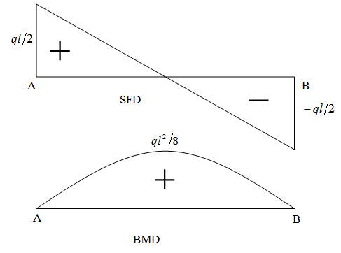 Module 1 Lesson 2 Fig.2.10