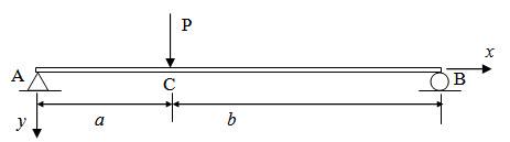 Module 1 Lesson 2 Fig.2.3