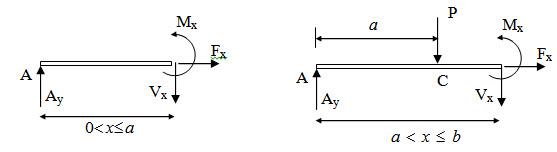 Module 1 Lesson 2 Fig.2.5