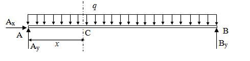 Module 1 Lesson 2 Fig.2.8