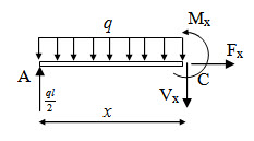Module 1 Lesson 2 Fig.2.9