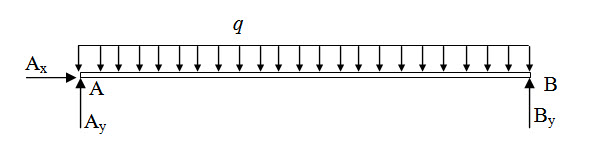 Module 1 Lesson 3 Fig.4.2