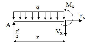 Module 1 Lesson 3 Fig.4.3