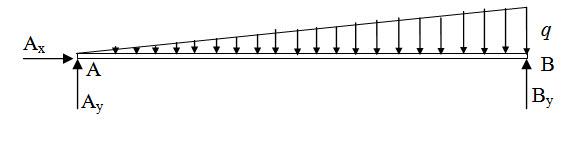Module 1 Lesson 3 Fig.4.5