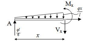 Module 1 Lesson 3 Fig.4.6