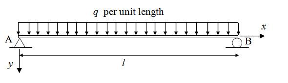 Module 1 Lesson 5 Fig.5.2