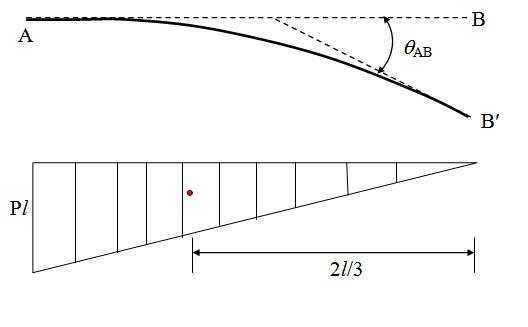 Module 1 Lesson 5 Fig.5.3.1