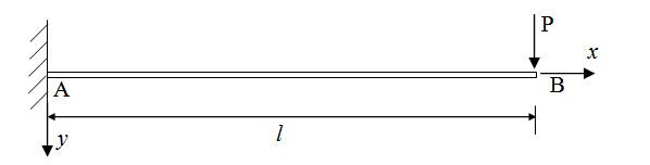 Module 1 Lesson 5 Fig.5.3
