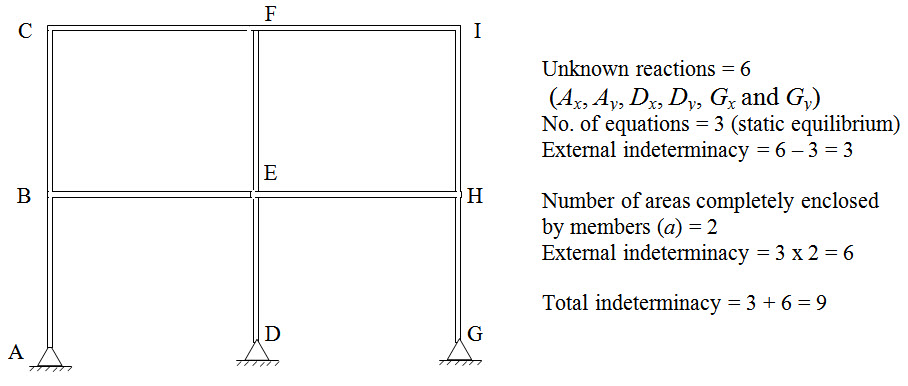 Module 2 Lesson 7 Fig.7.1.3