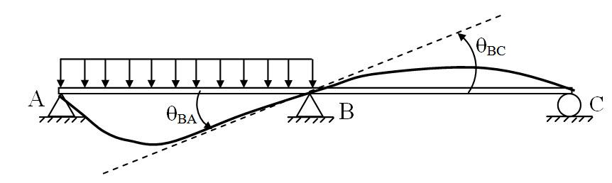 Module 2 Lesson 8 Fig.8.1