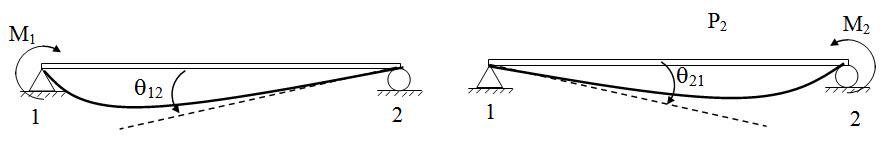 Module 2 Lesson 8 Fig.8.11