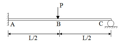 Module 2 Lesson 8 Fig.8.4