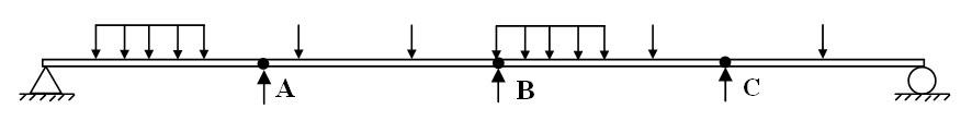 Module 2 Lesson 9 Fig.9.2