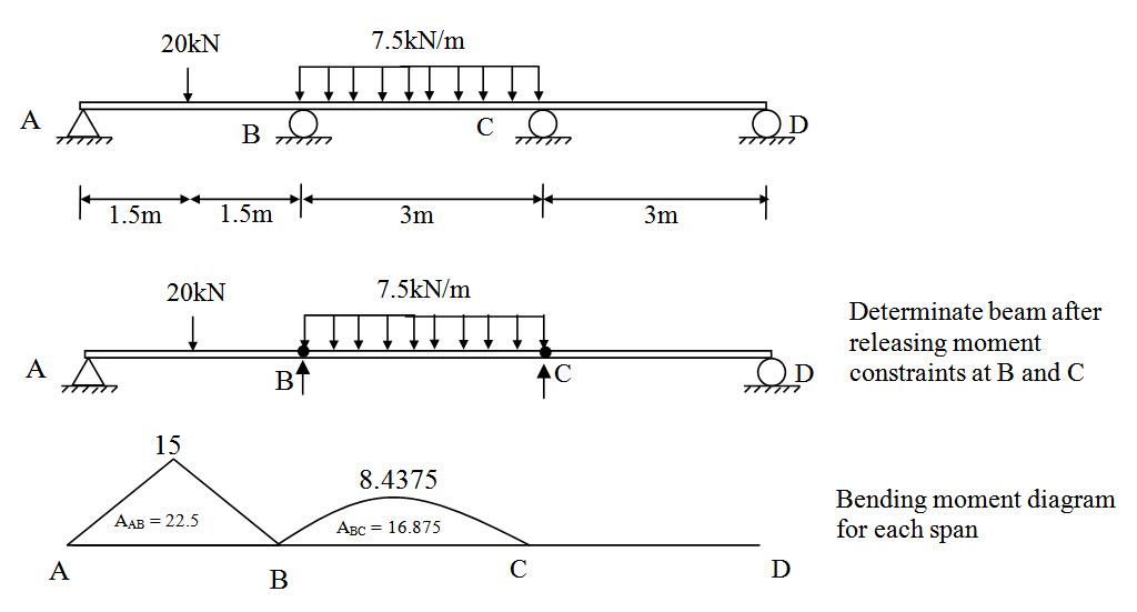 Module 2 Lesson 9 Fig.9.5