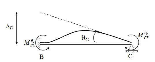Module 2 Lesson 11 Fig.11.6