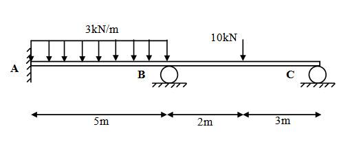 Module 2 Lesson 12 Fig.12.1