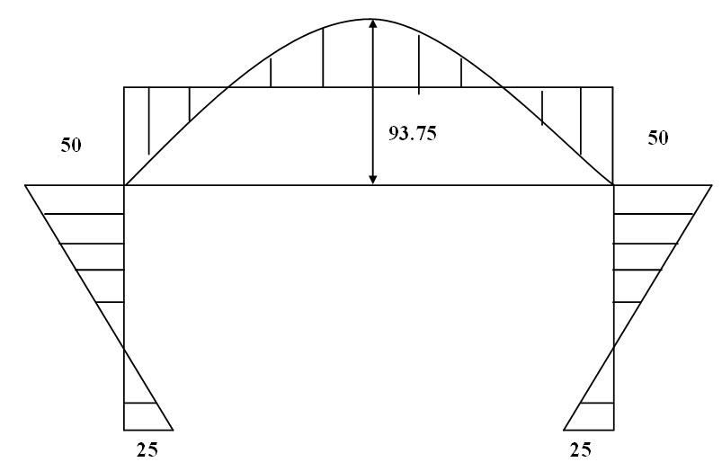 Module 2 Lesson 13 Fig.13.3