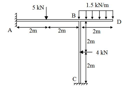 Module 2 Lesson 13 Fig.13.4