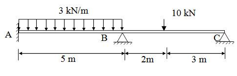 Module 2 Lesson 17 Fig.17.1