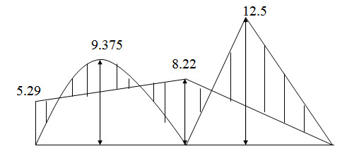 Module 2 Lesson 17 Fig.17.2