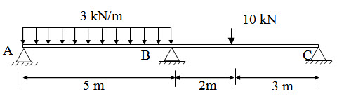 Module 2 Lesson 17 Fig.17.3
