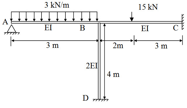 Module 2 Lesson 18 Fig.18.3