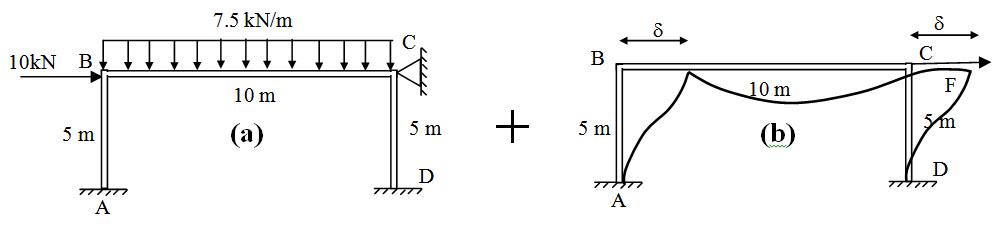 Module 2 Lesson 19 Fig.19.2