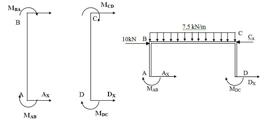 Module 2 Lesson 19 Fig.19.3