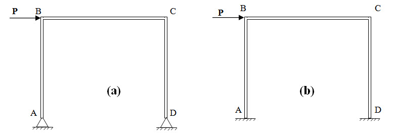 Module 2 Lesson 20 Fig.20.1