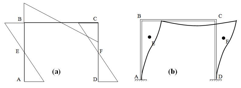 Module 2 Lesson 20 Fig.20.2