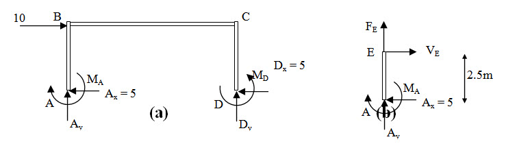 Module 2 Lesson 20 Fig.20.4