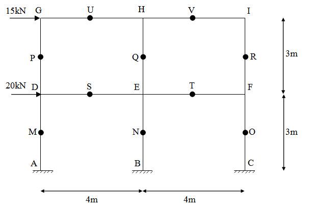 Module 2 Lesson 20 Fig.20.6