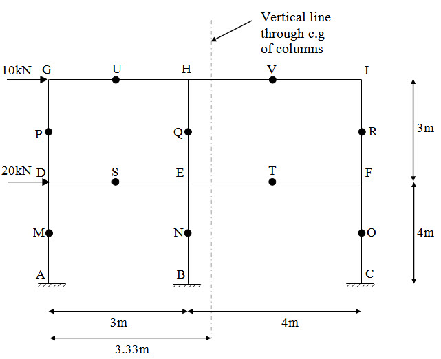 Module 2 Lesson 21 Fig.21.1