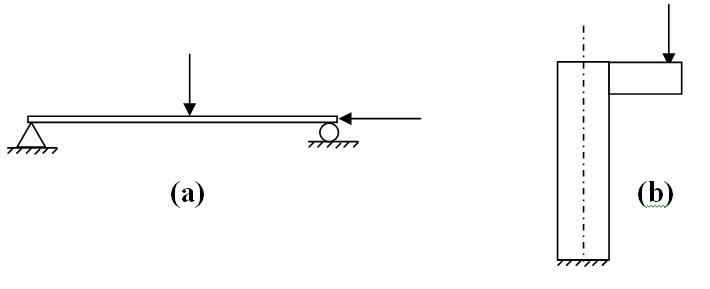Module 3 Lesson 24 Fig.24.1