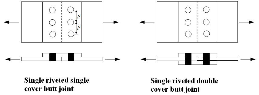 Module 4 Lesson 25 Fig.25.2