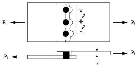 Module 4 Lesson 26 Fig.26.1
