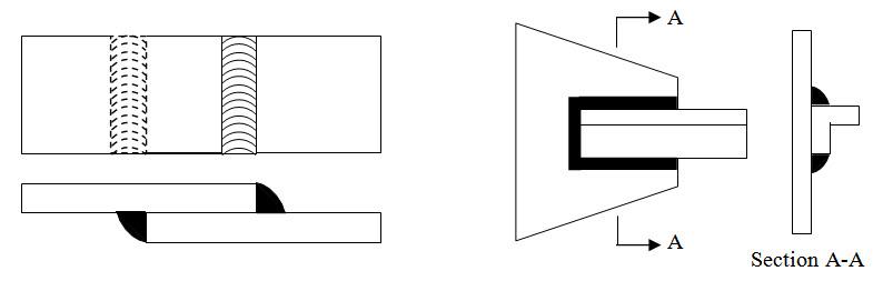 Module 4 Lesson 27 Fig.27.2