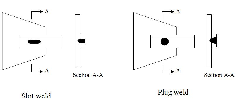 Module 4 Lesson 27 Fig.27.3