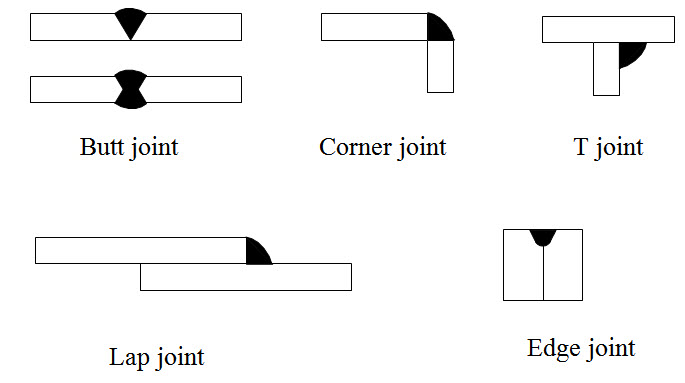 Module 4 Lesson 27 Fig.27.4