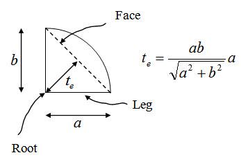 Module 4 Lesson 27 Fig.27.6