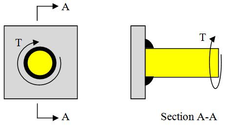Module 4 Lesson 28 Fig.28.3