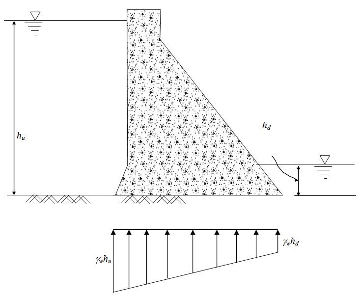 Module 5 Lesson 29 Fig.29.3