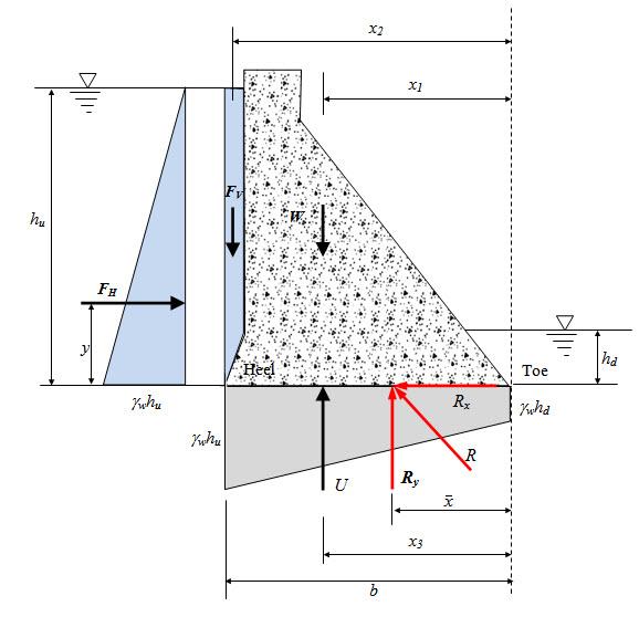 Module 5 Lesson 30 Fig.30.1