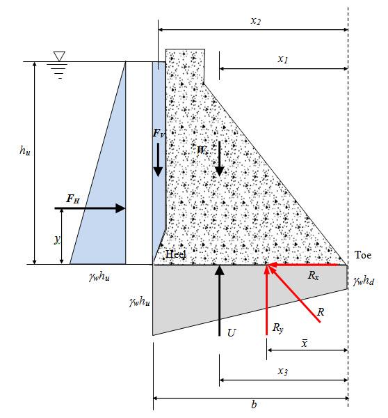 Module 5 Lesson 31 Fig.31.1